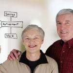 vanguard target retirement