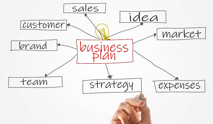 photography business plan concept
